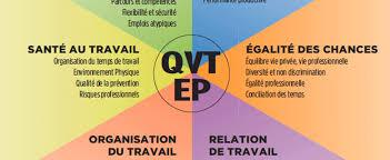 QVT EP
